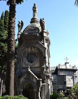 Recoleta Buenos Aires Argentina